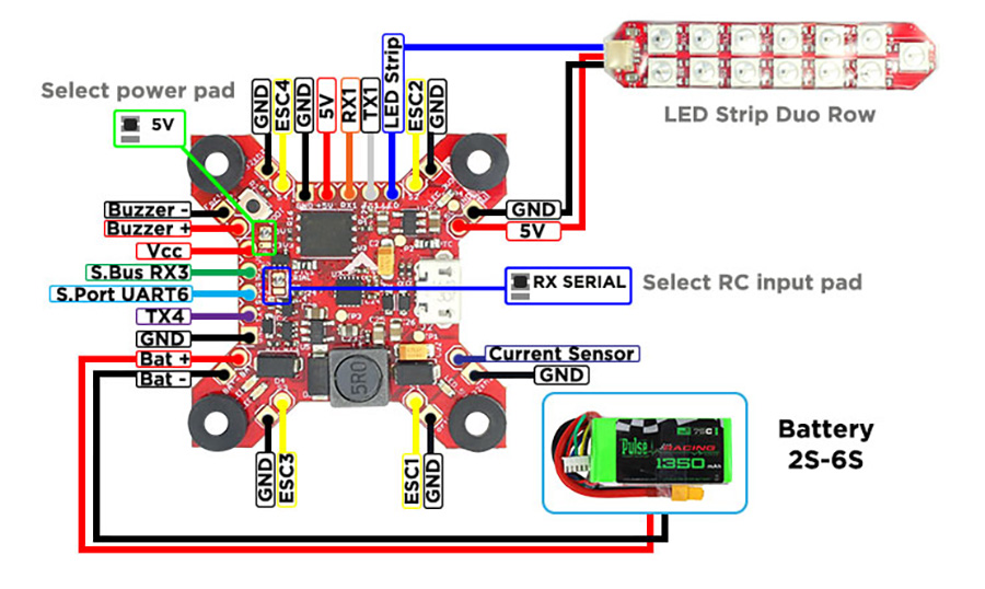 FuriousFPV-Duo-Row-LED-Strip_9.jpg