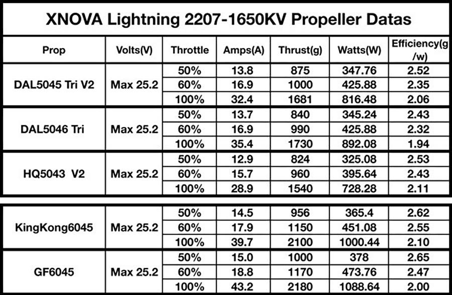 xnova-lightning-07-18-fpv-motor_4.jpg